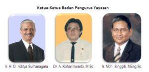 Ketua-Ketua Badan Pengurus Yayasan